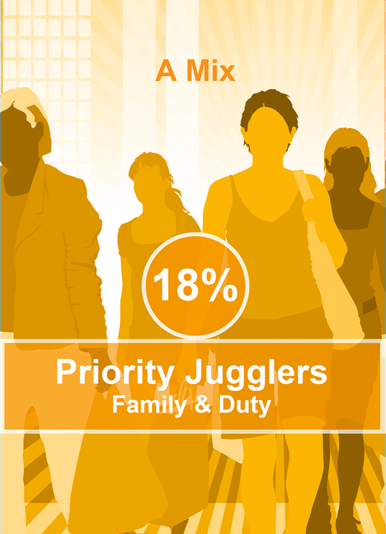 Priority Jugglers