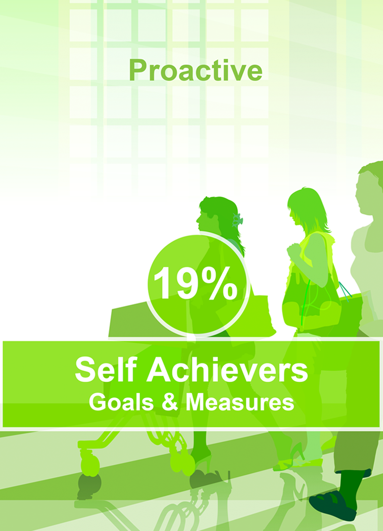 Self Achievers